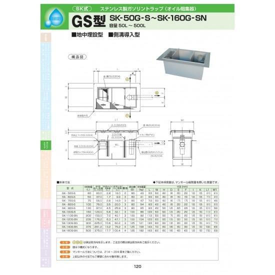 GS型 SK-120G-SN 耐荷重蓋仕様セット(マンホール枠:ステンレス / 蓋:溶融亜鉛メッキ) T-20