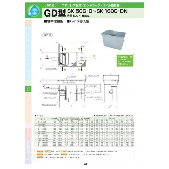 GD型 SK-100G-D 耐荷重蓋仕様セット(マンホール枠:ステンレス / 蓋:ステンレス) T-14