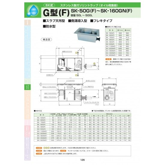 G型(F) SK-120GN(F) 耐荷重蓋仕様セット(マンホール枠:ステンレス / 蓋:SS400) T-2