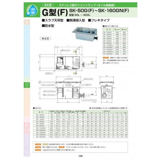 G型(F) SK-80G(F) 耐荷重蓋仕様セット(マンホール枠:ステンレス / 蓋:ステンレス) T-14