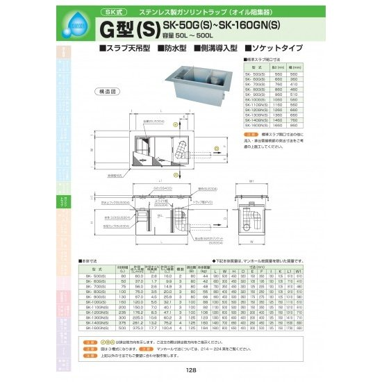 G型(S) SK-70G(S) 耐荷重蓋仕様セット(マンホール枠:ステンレス / 蓋:SS400) T-20