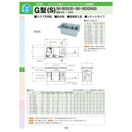 G型(S) SK-120GN(S) 耐荷重蓋仕様セット(マンホール枠:ステンレス / 蓋:SS400) T-6