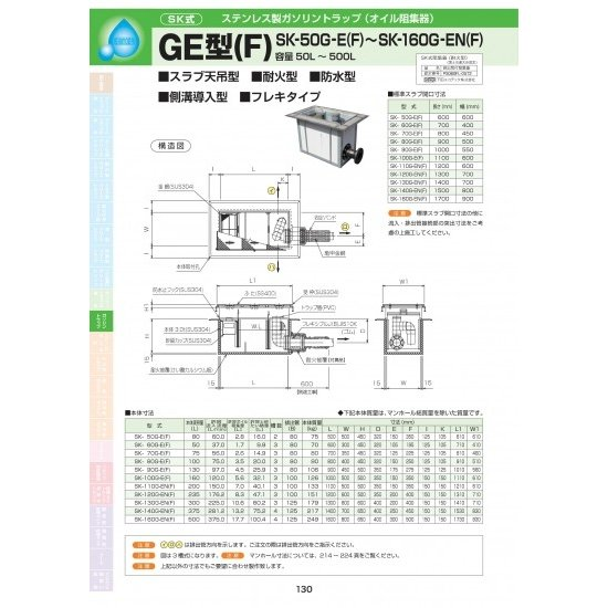 GE型(F) SK-50G-E(F) 耐荷重蓋仕様セット(マンホール枠:ステンレス / 蓋:SS400) T-6