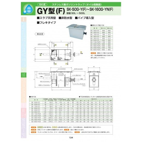 GY型(F) SK-50G-Y(F) 耐荷重蓋仕様セット(マンホール枠:ステンレス / 蓋:溶融亜鉛メッキ) T-2