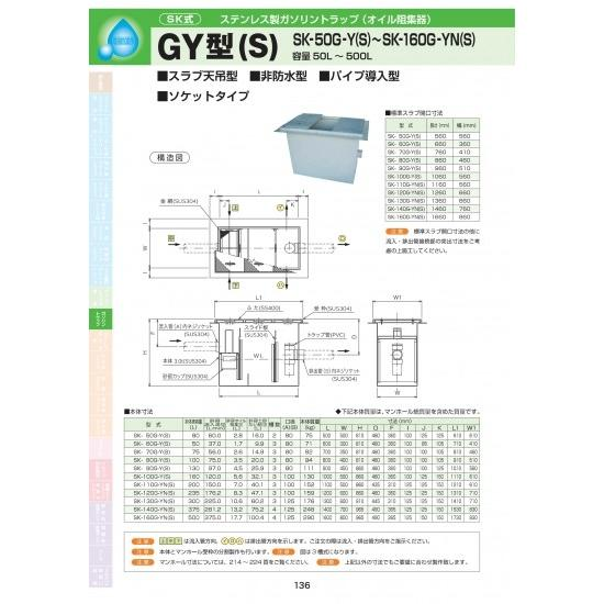 GY型(S) SK-90G-Y(S) 耐荷重蓋仕様セット(マンホール枠:ステンレス / 蓋:ステンレス) T-20