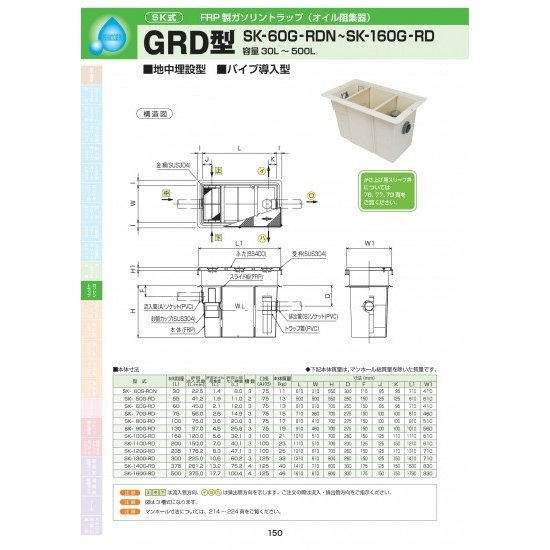 GRD型 SK-80G-RD 耐荷重蓋仕様セット(マンホール枠:ステンレス / 蓋:ステンレス) T-2