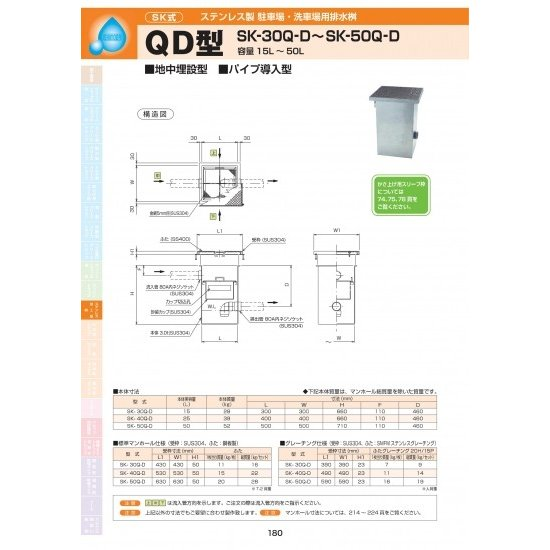 ステンレス製駐車場・洗車場用排水桝 QD型(S) SK-50Q-D 耐荷重蓋仕様セット(枠:ステンレス / 蓋:SS400溶融亜鉛メッキ) T-14