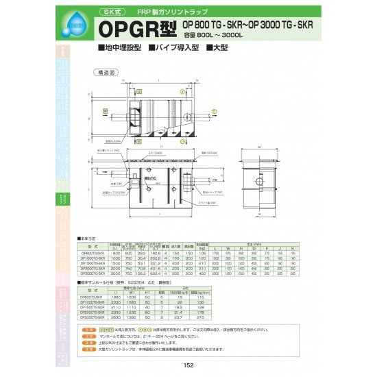 OPGR型 OP1000TG-SKR 耐荷重蓋仕様セット(マンホール枠:ステンレス / 蓋:溶融亜鉛メッキ) T-6