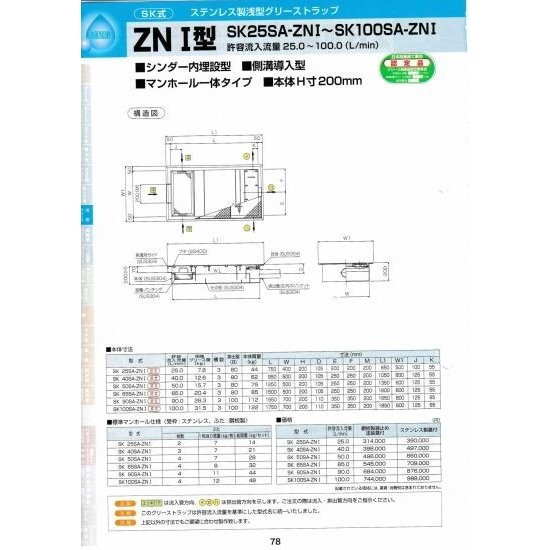 ZNI型 SK50SA-ZNI ステンレス製蓋付