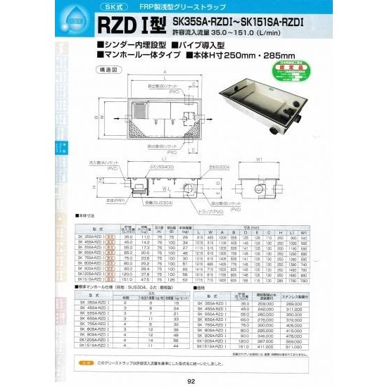 RZDI型 SK120SA-RZDI ステンレス製蓋付