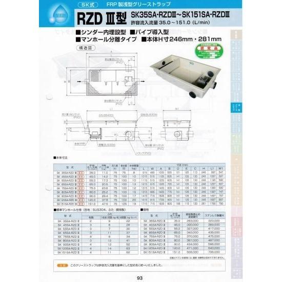 RZDIII型 SK45SA-RZDIII 鋼板製錆止め塗装蓋付