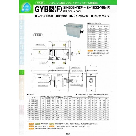 GYB型(F) SK-50G-YB(F) 耐荷重蓋仕様セット(マンホール枠:ステンレス / 蓋:ステンレス) T-20