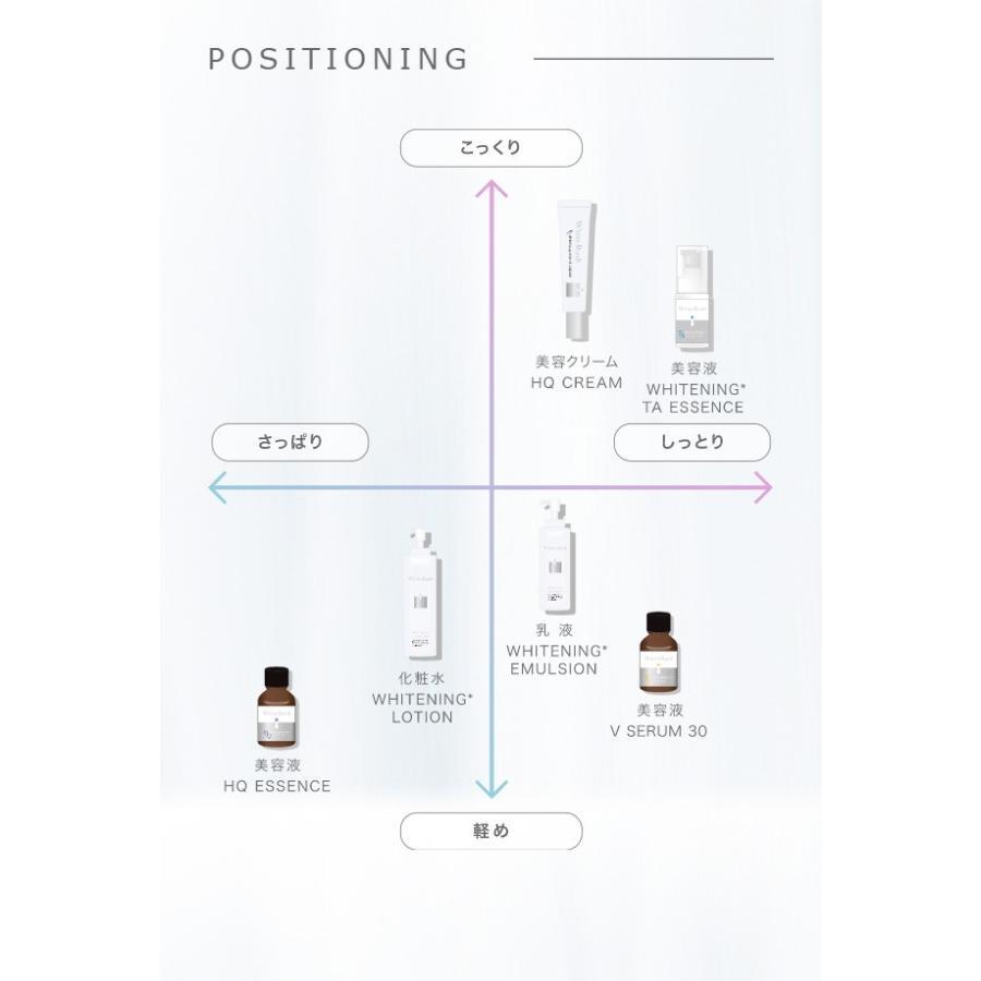 美白化粧水 医薬部外品(150ml)ホワイトラッシュ ホワイトニング ローション|angelico|07