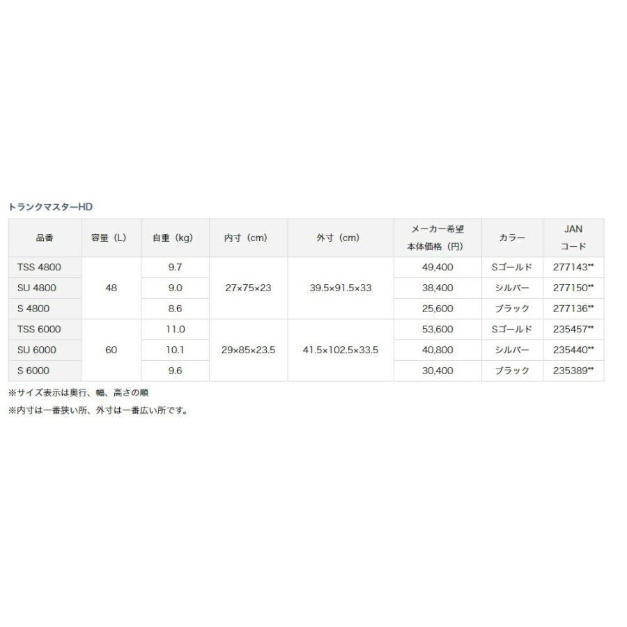 ダイワ (Daiwa) トランクマスターHD S 4800 ブラック|anglersweb|06