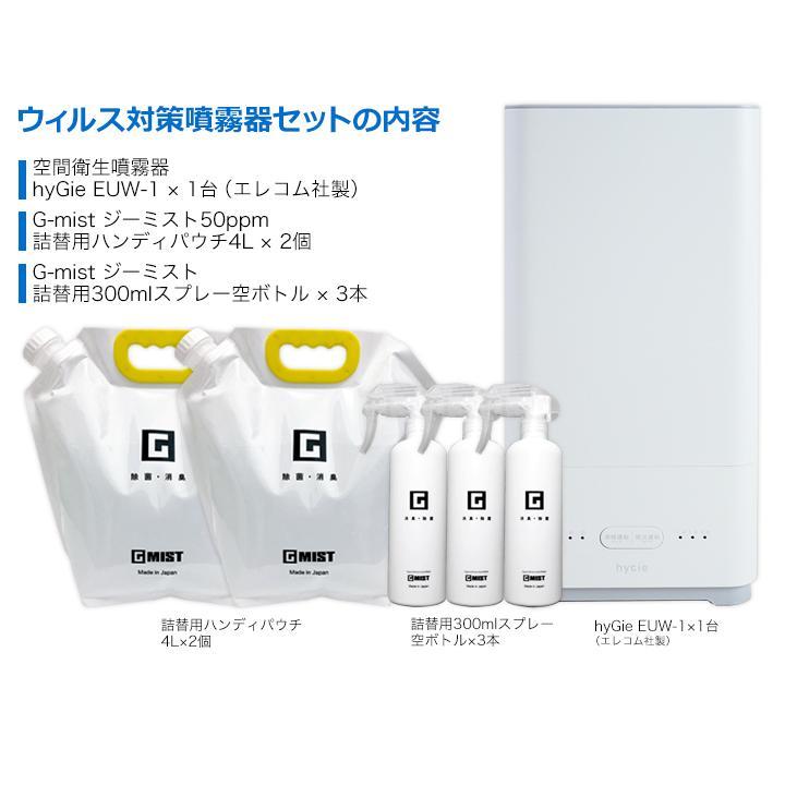 G−MIST ジーミスト ウイルス対策噴霧器セット(hyGie EUW 1台、G-mist50 ハンディパウチ4L×2、詰替え用300ml空ボトル×3) anshinhonpo 04