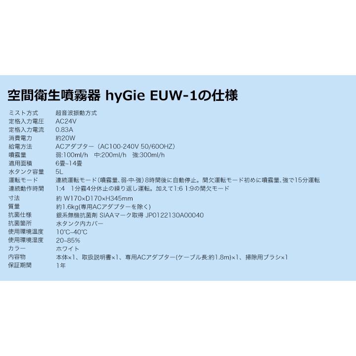 G−MIST ジーミスト ウイルス対策噴霧器セット(hyGie EUW 1台、G-mist50 ハンディパウチ4L×2、詰替え用300ml空ボトル×3) anshinhonpo 05
