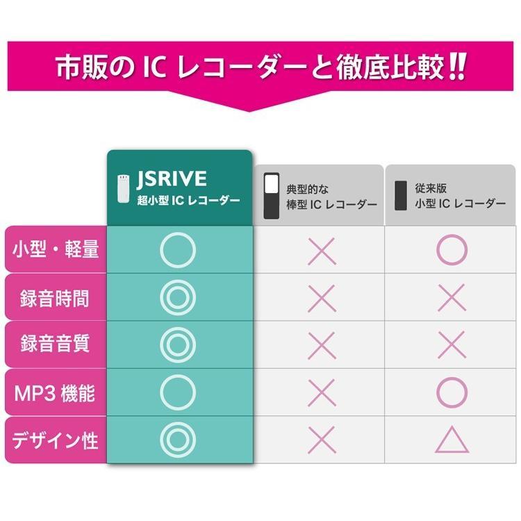ボイスレコーダー ICレコーダー 録音機 小型 長時間 JSRIVE|ansindostore|05