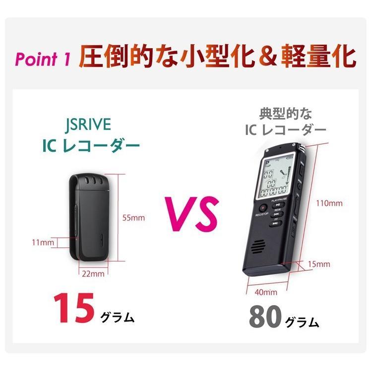 ボイスレコーダー ICレコーダー 録音機 小型 長時間 JSRIVE|ansindostore|07