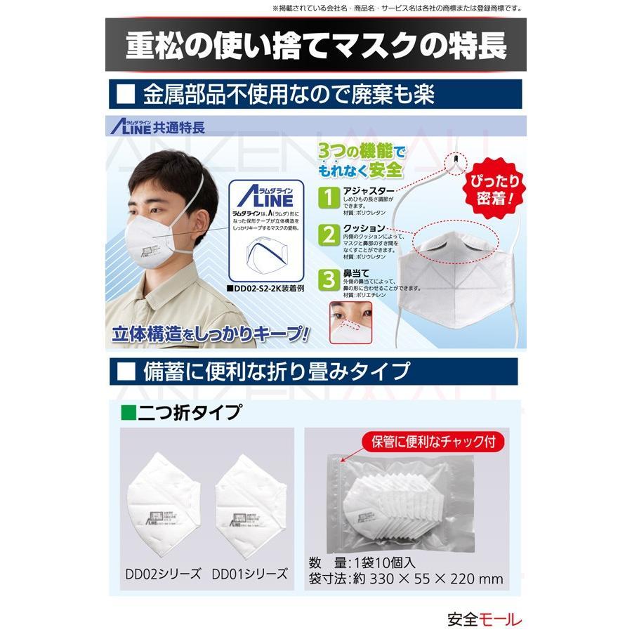 期限 使い捨て マスク 使用