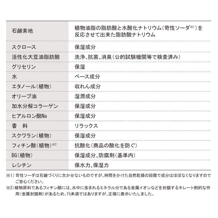 デリケートゾーン 美肌活 石鹸 ソープ 無添加 高品質 「優し〜SAVON」 日本製 低刺激 におい ムレ 敏感肌 乾燥肌 ひめケア 冬の保湿 乾燥肌対策|apps|08