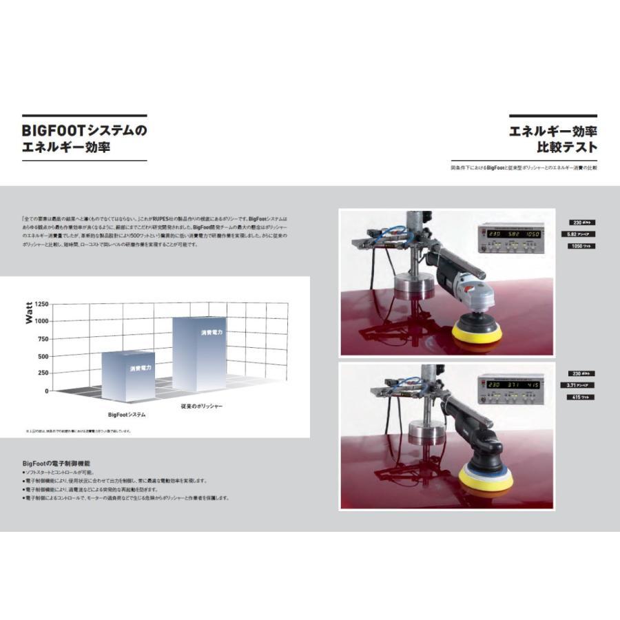 RUPES LHR15 MarkII MARK2 MK2 正規輸入品 日本仕様(100V) ルペス マーク2正規品でアフターメンテも安心|aquawing-japan|07
