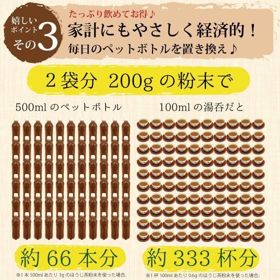 ほうじ茶 お茶 粉末茶 料理用 お菓子用 お茶屋が作った静岡のほうじ茶粉末 100g×2袋セット 送料無料 セール arahata 09