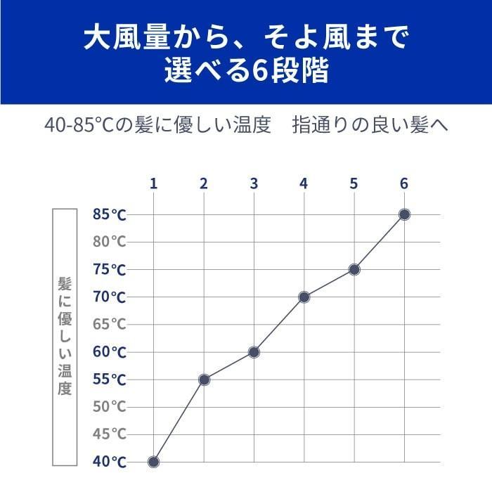 Areti アレティ 東京発メーカー 最大3年保証 ハンズフリー 高密度マイナスイオン ドライヤー モイスト ケア 3色LED 30通りの風 折りたたみ d1621WH|areti|05