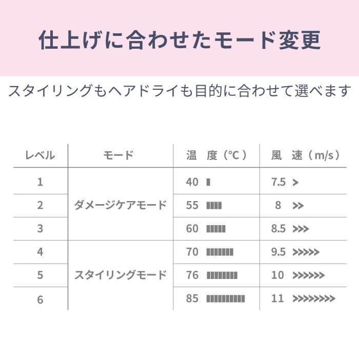 Areti アレティ 東京発メーカー 最大3年保証 ハンズフリー 高密度マイナスイオン ドライヤー モイスト ケア 3色LED 30通りの風 折りたたみ d1621PK|areti|11