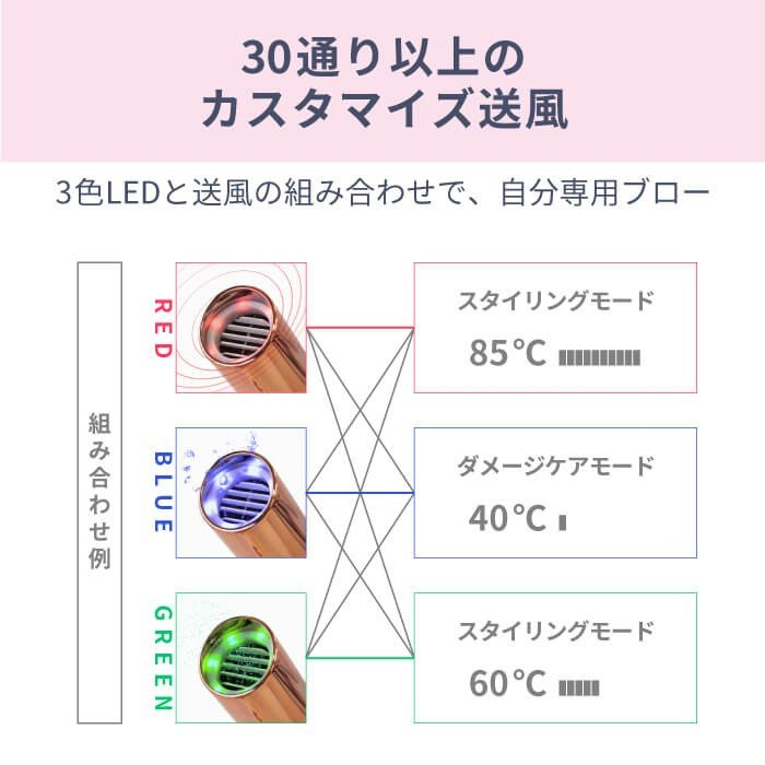 Areti アレティ 東京発メーカー 最大3年保証 ハンズフリー 高密度マイナスイオン ドライヤー モイスト ケア 3色LED 30通りの風 折りたたみ d1621PK|areti|08