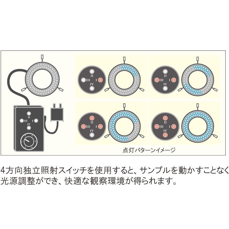 実体顕微鏡用LEDリング照明/LED-R72 armssystem 03