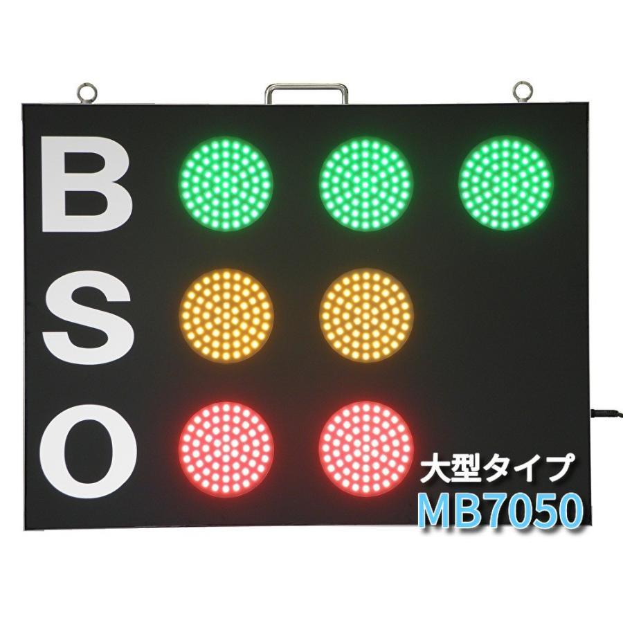 スコアボード BSO 野球カウンター 無線式カウントボード 大型タイプ MB7050|artsp
