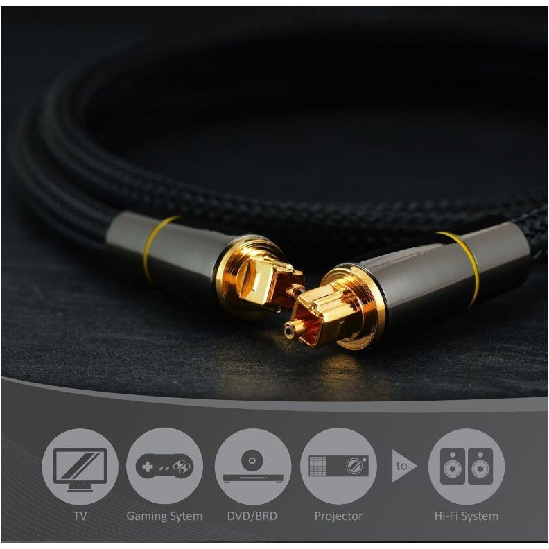光デジタルケーブル 1m 高品質光ケーブル TOSLINK 角型プラグ オーディオケーブル/D003|arusena39|05