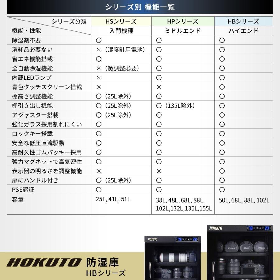 HOKUTO防湿庫・ドライボックス HS51L 引き出し棚装備 5年保証 送料無料 カメラ保管庫 デシケーター カメラカビ対策 除湿庫 レンズカビ対策|arvex|06