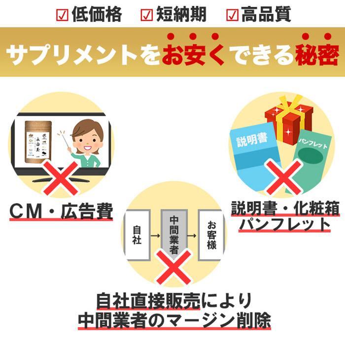 GMP国内製造、安い、最安、最安値、秘密、CM、広告、直送リーズナブル、人気、秘訣、秘密、低価格