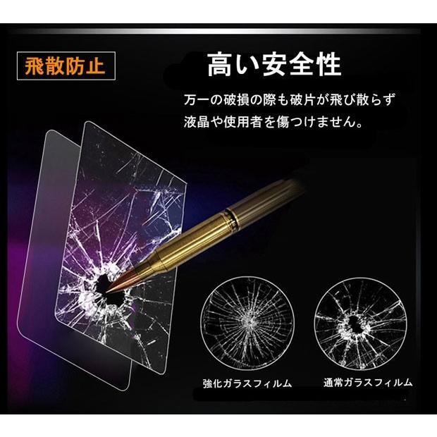 液晶保護フィルム 強化ガラス Canon EosMシリーズ Eos M10 M5 M3 用 ミラーレス一眼レフ 液晶プロテクトシート プロテクト asianzakka 06