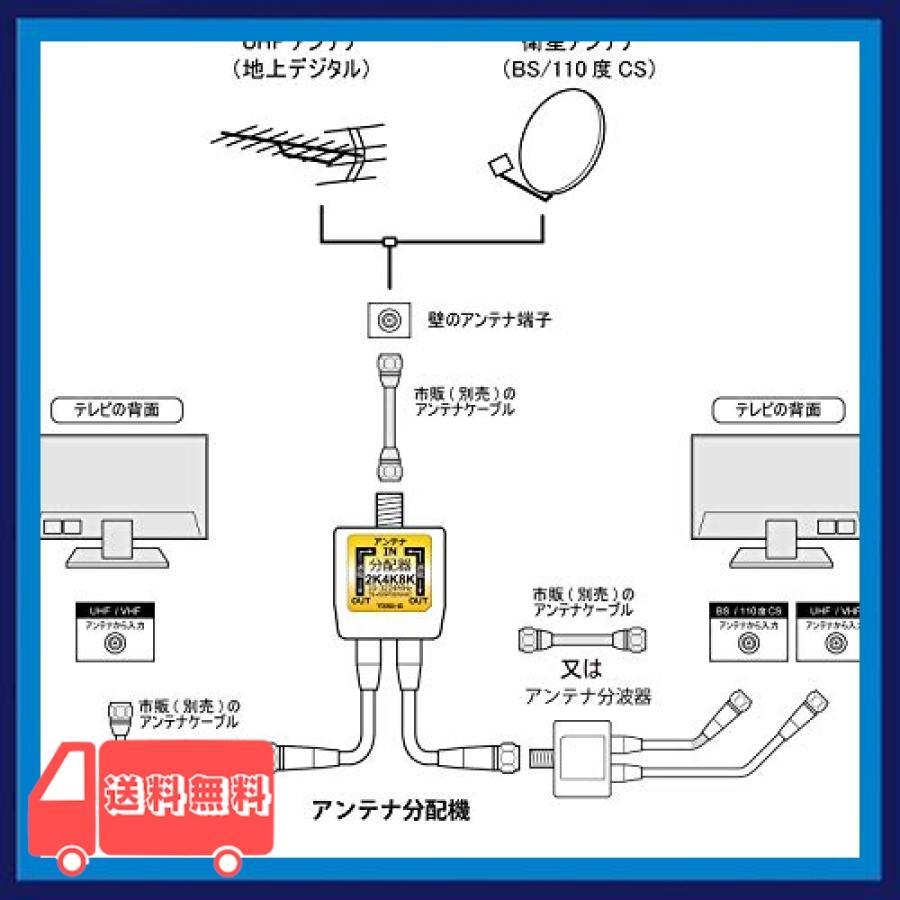 アンテナ分配器 4K8K・地デジ・BS・CS・CATV放送対応 2分配 ケーブル一体型(50cm) 出力側ケーブル付き 全端子電流 asotosi55 04