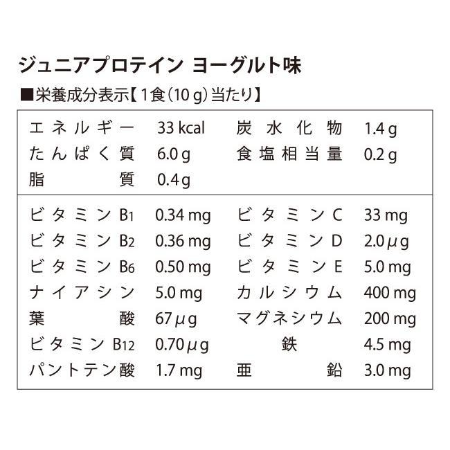 ジュニアプロテイン 子供用 ソイプロテイン 人工甘味料無添加 こども 亜鉛 身長 大豆 アストリション レモンヨーグルト味 60食分|athtrition|19