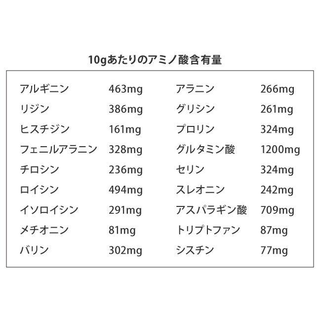 ジュニアプロテイン 子供用 ソイプロテイン 人工甘味料無添加 こども 亜鉛 身長 大豆 アストリション レモンヨーグルト味 60食分|athtrition|20