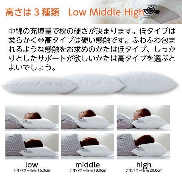 消臭+抗菌加工羽毛 ホテルサイズ 50×70 防ダニ枕カバー付き 日本製 極上の快眠とリラックス 究極の枕 ノームコア デオパワー|atorie-moon|05