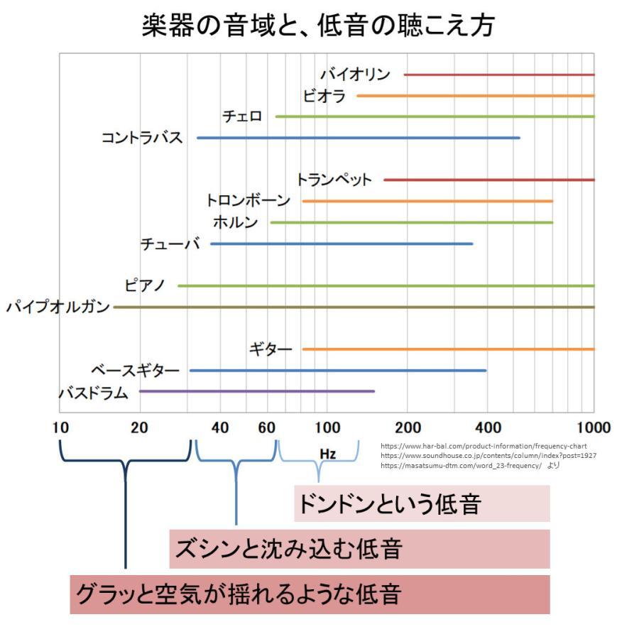 サブウーハー SW-1 【先行販売受付中(21年6月末まで)】(1本)|audifill|04