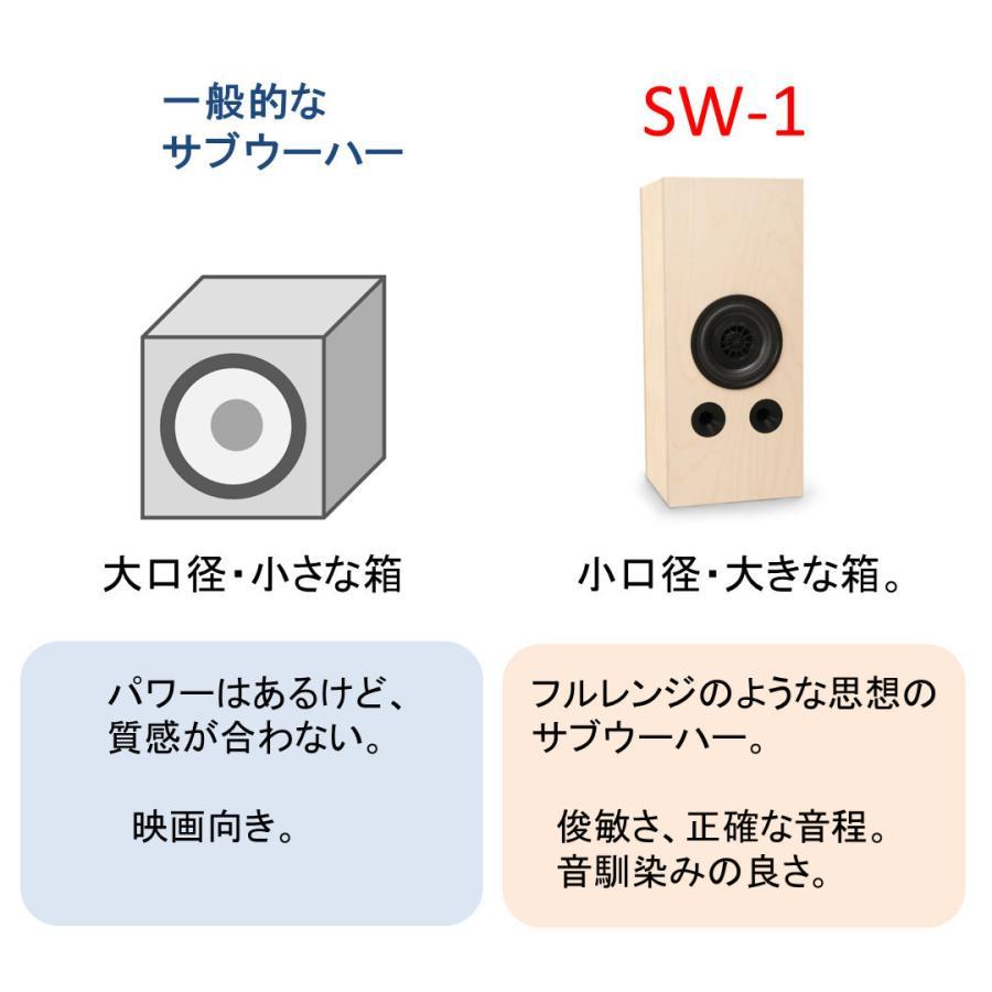 サブウーハー SW-1 【先行販売受付中(21年6月末まで)】(1本)|audifill|08