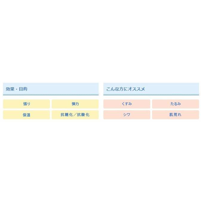 フワドールクリーム ユーブQ10 ルベルソー サロン専用化粧品 Flexia フレキシア ナノカレント効果を高める化粧品 aurorastore 03