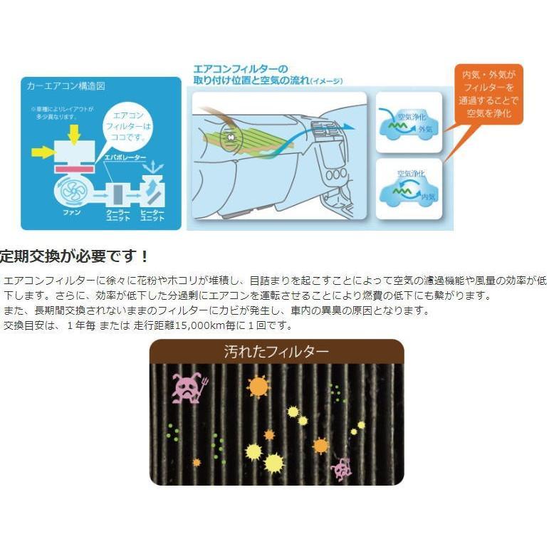 MICRO 日本マイクロフィルター工業 RCFF804W エアコンフィルター ゼオライトWプラス|autocenter|03