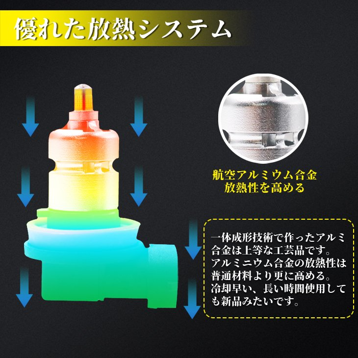 LEDフォグランプ 新品登場! H8/H11/H16/HB3/HB4 6500K/3000K 2色選択 12000LM 360°全面発光 IP68 純正バルブ 雨霧適用 1年保証 送料無 autoone 06