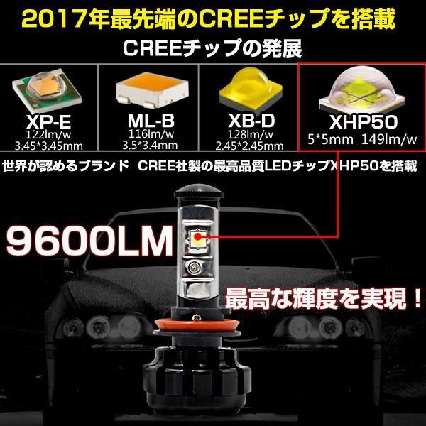 送料無料LED ヘッドライト CREE製XHP50チップ搭載 19200LM 12V  H4Hi/Lo H7/H8/H11/H16/HB3/HB4/H1 6500K 車検対応 2個set 即納!一年保証!|autoone|02