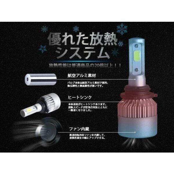 【即納】LEDヘッドライト  一体型  H4 Hi/Lo H8 H11 H16 H7 HB3 HB4   LEDフォグライト 16000LM 超明るい COB製LEDチップ LEDバルブ 車検対応 送料無 週末限定|autoone|02