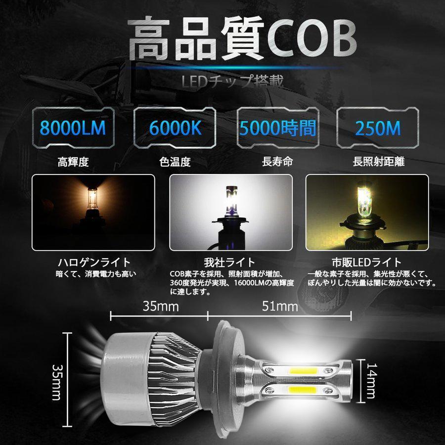 【即納】LEDヘッドライト  一体型  H4 Hi/Lo H8 H11 H16 H7 HB3 HB4   LEDフォグライト 16000LM 超明るい COB製LEDチップ LEDバルブ 車検対応 送料無 週末限定|autoone|03