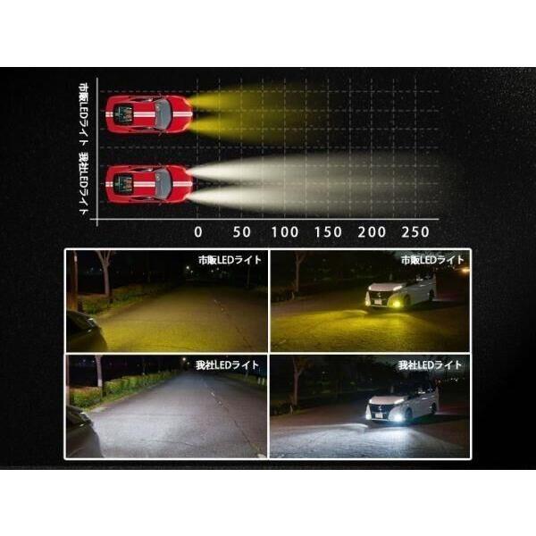 【即納】LEDヘッドライト  一体型  H4 Hi/Lo H8 H11 H16 H7 HB3 HB4   LEDフォグライト 16000LM 超明るい COB製LEDチップ LEDバルブ 車検対応 送料無 週末限定|autoone|08