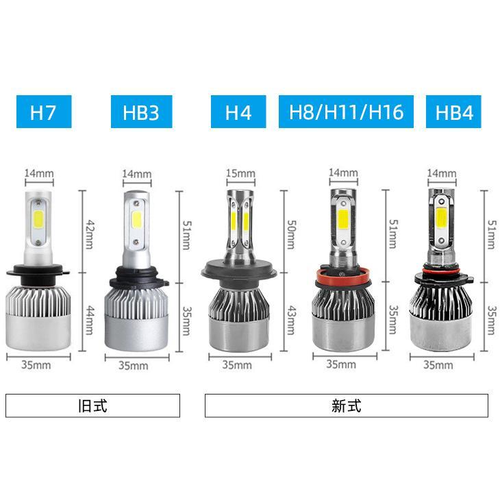 【即納】LEDヘッドライト  一体型  H4 Hi/Lo H8 H11 H16 H7 HB3 HB4   LEDフォグライト 16000LM 超明るい COB製LEDチップ LEDバルブ 車検対応 送料無 週末限定|autoone|09