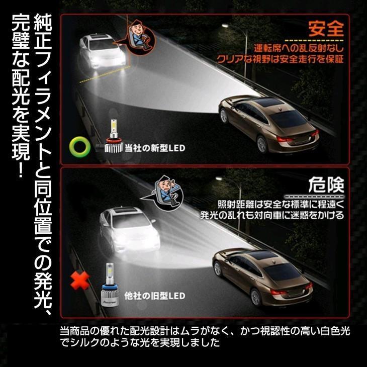 LEDヘッドライト led H4 フォグH11 H8 H16 HB3 HB4 H7 H1 H3 H3C 車検対応 6000K ホワイト 純正サイズ  IP68防水最高 12000LM 1年保証 左右2本! 送料無料!|autoone|07